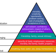 Life Insurance in Singapore and The Hierarchy of Financial Planning